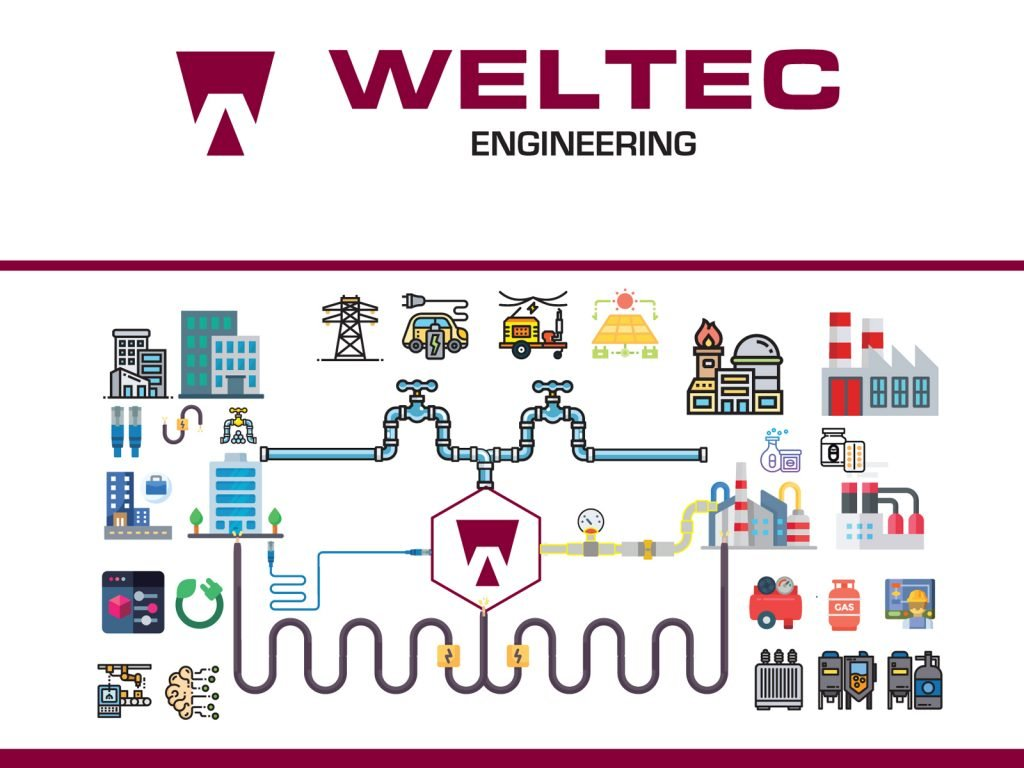 Weltec Connected